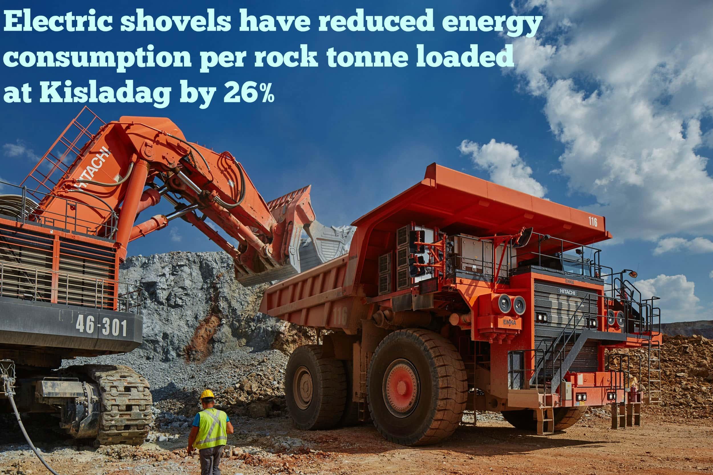 Electronic shovels have reduced energy consumption at Eldorado Gold